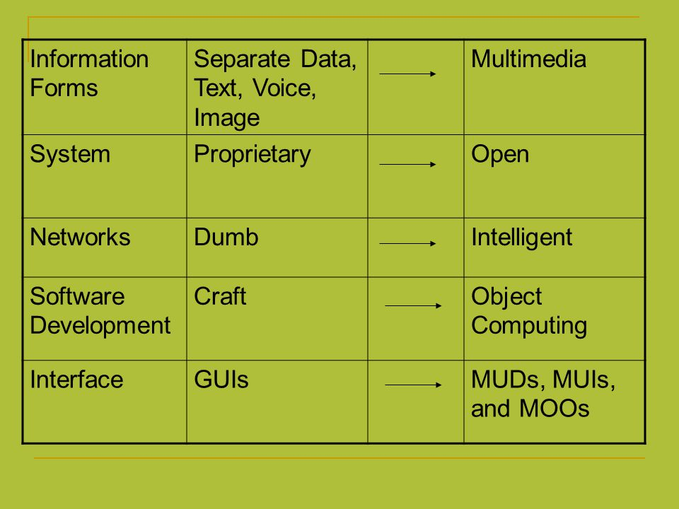 ในกลาง 1970s อุตสาหกรรมคอมพิวเตอร์เริ่มที่จะ พัฒนารอบๆมาตรฐานหนึ่ง เช่น UNIX O/S ที่ทั้ง interoperability และ portability – multiple computers, multiple vendors – ผลที่ตามมาคือ มีการยอมรับ de jure standards (formal standard) เป็น open system หรือกล่าวได้ว่า มาตรฐานเหล่านั้นเป็น vendor neutrality อย่างไรก็ตาม มีหลาย dimensions of openness ของ vendor neutrality ทั้งนี้จะทำให้มีระดับของ interoperability กับ portability แตกต่างกันไป แม้ว่าจะตั้งอยู่บนทั้ง de jure และ de facto standards ก็ตาม ผลดีของ open system คือต้นทุนการพัฒนาต่ำลง และทำให้ความก้าวหน้าไม่สะดุด