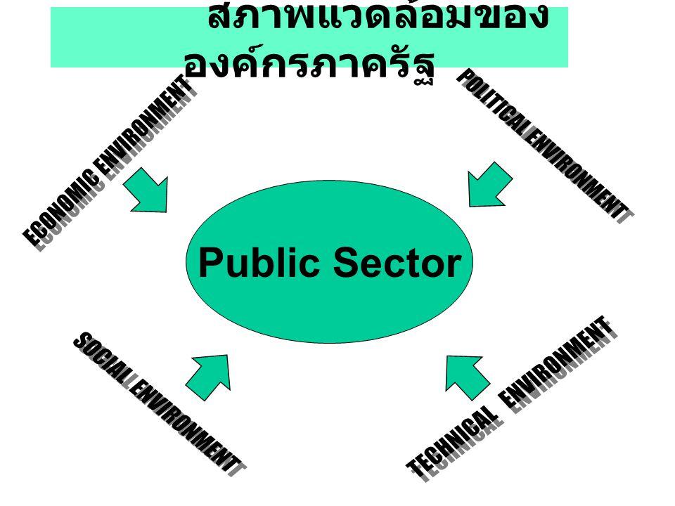 รูปแบบการบริหารจัดการของ ภาครัฐ : ปัจจุบันและแนวโน้ม 1.
