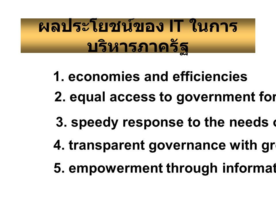 ผลประโยชน์ของ IT ในการ บริหารภาครัฐ 1. economies and efficiencies 2. equal access to government for all 3. speedy response to the needs of the governe