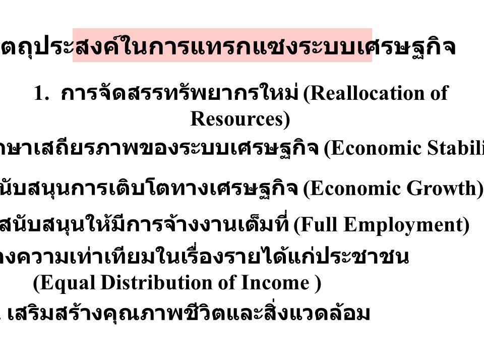 เป้าหมายการจัดการระบบ เศรษฐกิจ