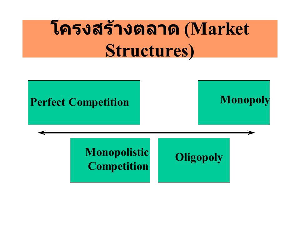 กรณีที่กลไกตลาดจัดสรรไม่มีประสิทธิภาพ (Market Failures) 1.