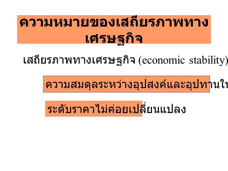 เป้าหมายเรื่องเสถียรภาพทาง เศรษฐกิจ