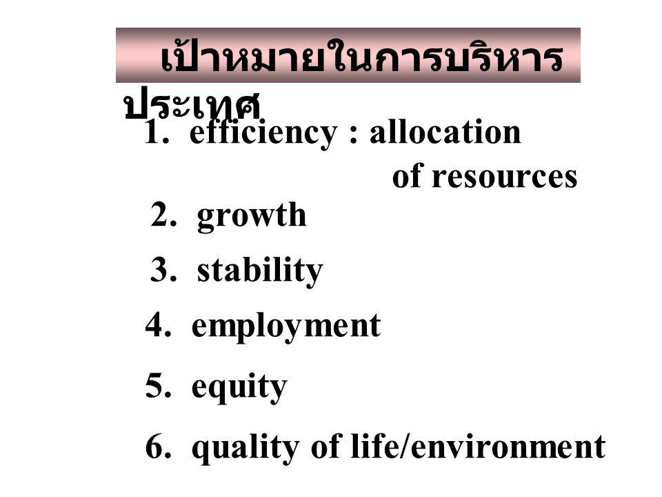 เป้าหมายในการบริหาร ประเทศ 5.equity 2. growth 3. stability 1.