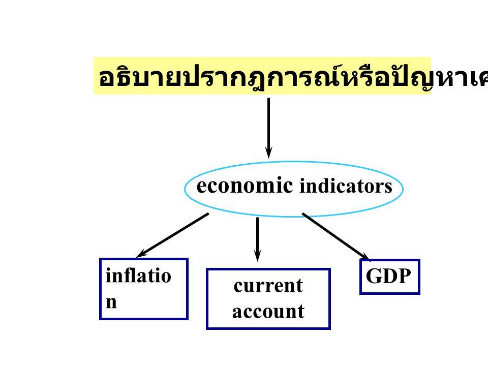Externalities positive externalitiesnegative externalities social benefit social cost