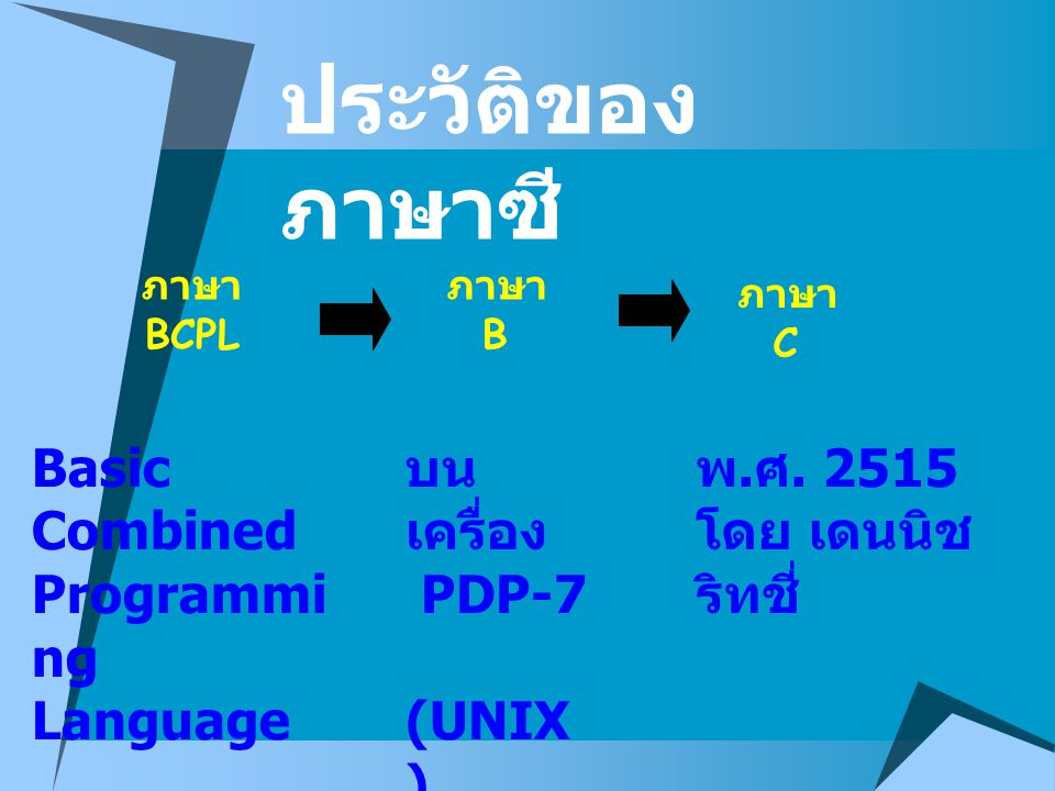 ภาษา BCPL ภาษา B ภาษา C บน เครื่อง PDP-7 (UNIX ) พ. ศ. 2513 พ. ศ. 2515 โดย เดนนิช ริทชี่ Basic Combined Programmi ng Language ประวัติของ ภาษาซี