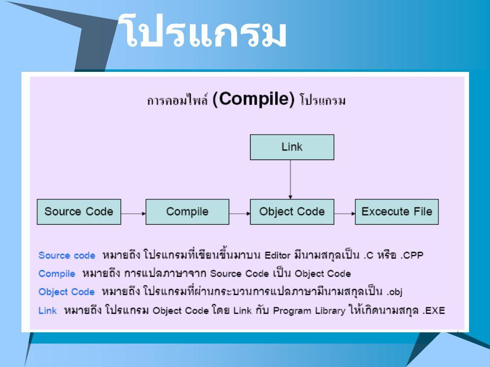 ส่วนประกอบของ เทอร์โบซี  โปรแกรม editor มีหน้าที่ สำหรับสร้างหรือแก้ไข source file  โปรแกรม compilor มีหน้าที่ แปล source file เป็น object file  โปรแกรม linker มีหน้าที่ link object file ให้ได้เป็น executable file