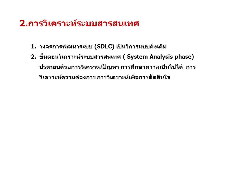 2.การวิเคราะห์ระบบสารสนเทศ 1.วงจรการพัฒนาระบบ (SDLC) เป็นวิการแบบดั่งเดิม 2.ขั้นตอนวิเคราะห์ระบบสารสนเทศ ( System Analysis phase) ประกอบด้วยการวิเคราะห์ปัญหา การศึกษาความเป็นไปได้ การ วิเคราะห์ความต้องการ การวิเคราะห์เพื่อการตัดสินใจ