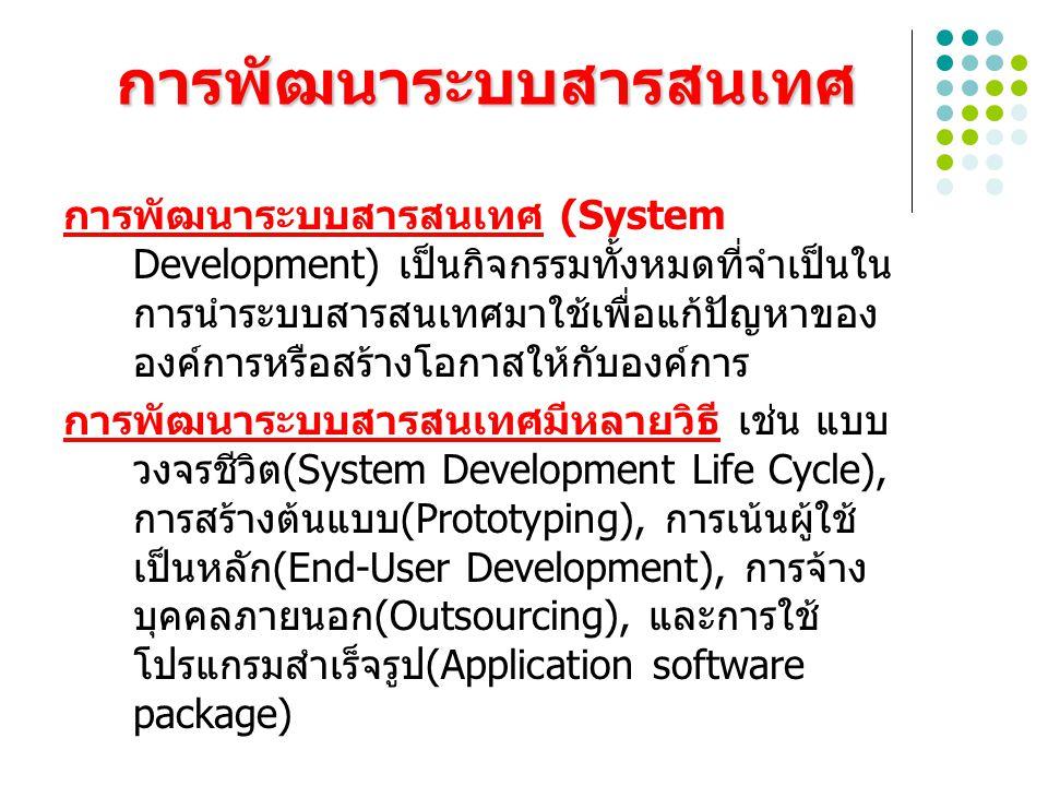 การพัฒนาระบบสารสนเทศ การพัฒนาระบบสารสนเทศ (System Development) เป็นกิจกรรมทั้งหมดที่จำเป็นใน การนำระบบสารสนเทศมาใช้เพื่อแก้ปัญหาของ องค์การหรือสร้างโอกาสให้กับองค์การ การพัฒนาระบบสารสนเทศมีหลายวิธี เช่น แบบ วงจรชีวิต(System Development Life Cycle), การสร้างต้นแบบ(Prototyping), การเน้นผู้ใช้ เป็นหลัก(End-User Development), การจ้าง บุคคลภายนอก(Outsourcing), และการใช้ โปรแกรมสำเร็จรูป(Application software package)