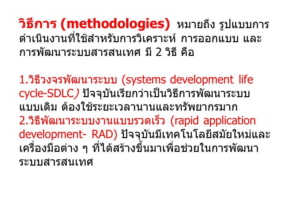 วิธีการ (methodologies) หมายถึง รูปแบบการ ดำเนินงานที่ใช้สำหรับการวิเคราะห์ การออกแบบ และ การพัฒนาระบบสารสนเทศ มี 2 วิธี คือ 1.วิธีวงจรพัฒนาระบบ (systems development life cycle-SDLC) ปัจจุบันเรียกว่าเป็นวิธีการพัฒนาระบบ แบบเดิม ต้องใช้ระยะเวลานานและทรัพยากรมาก 2.วิธีพัฒนาระบบงานแบบรวดเร็ว (rapid application development- RAD) ปัจจุบันมีเทคโนโลยีสมัยใหม่และ เครื่องมือต่าง ๆ ที่ได้สร้างขึ้นมาเพื่อช่วยในการพัฒนา ระบบสารสนเทศ