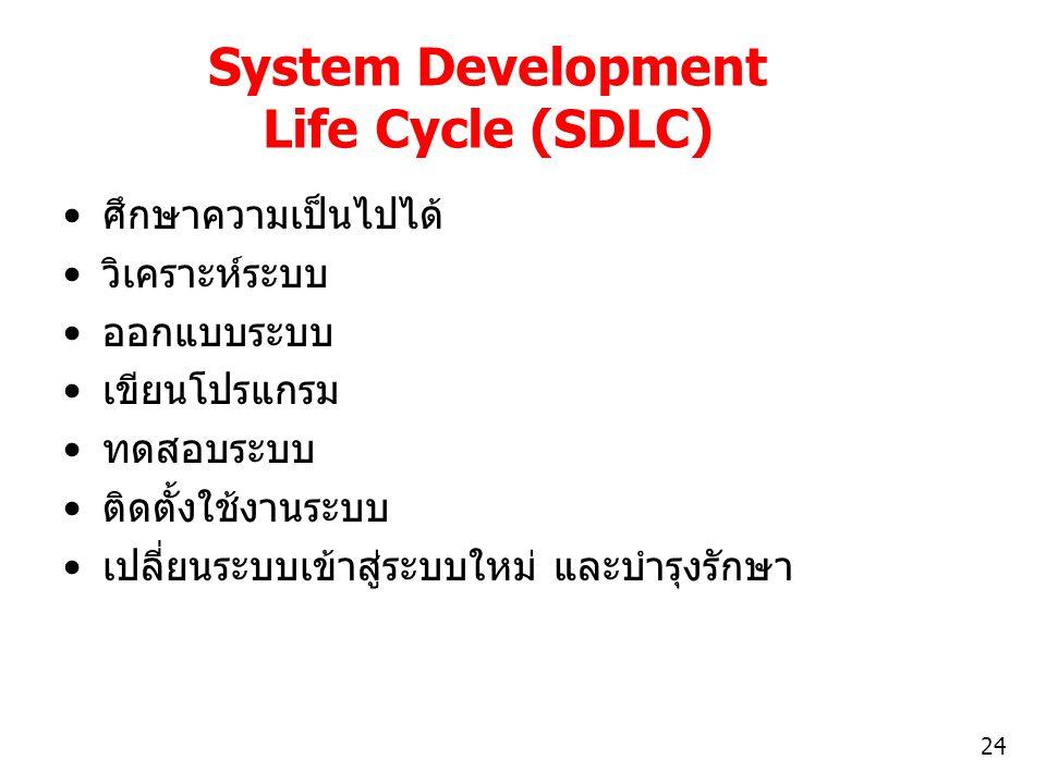 24 System Development Life Cycle (SDLC) ศึกษาความเป็นไปได้ วิเคราะห์ระบบ ออกแบบระบบ เขียนโปรแกรม ทดสอบระบบ ติดตั้งใช้งานระบบ เปลี่ยนระบบเข้าสู่ระบบใหม่ และบำรุงรักษา