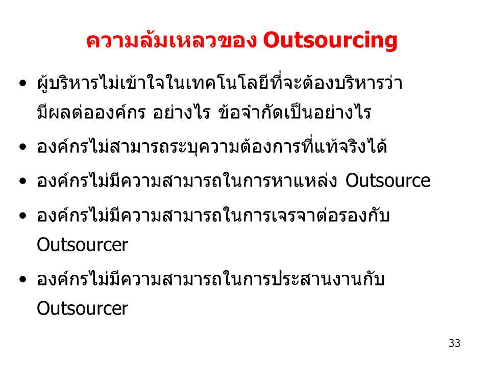 33 ความล้มเหลวของ Outsourcing ผู้บริหารไม่เข้าใจในเทคโนโลยีที่จะต้องบริหารว่า มีผลต่อองค์กร อย่างไร ข้อจำกัดเป็นอย่างไร องค์กรไม่สามารถระบุความต้องการที่แท้จริงได้ องค์กรไม่มีความสามารถในการหาแหล่ง Outsource องค์กรไม่มีความสามารถในการเจรจาต่อรองกับ Outsourcer องค์กรไม่มีความสามารถในการประสานงานกับ Outsourcer