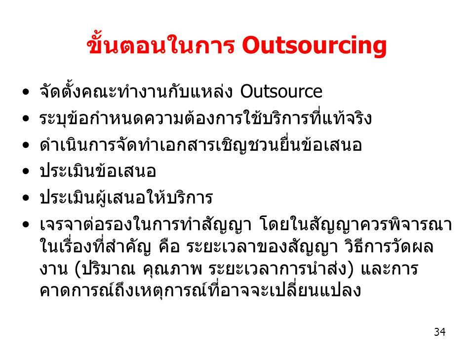 34 ขั้นตอนในการ Outsourcing จัดตั้งคณะทำงานกับแหล่ง Outsource ระบุข้อกำหนดความต้องการใช้บริการที่แท้จริง ดำเนินการจัดทำเอกสารเชิญชวนยื่นข้อเสนอ ประเมินข้อเสนอ ประเมินผู้เสนอให้บริการ เจรจาต่อรองในการทำสัญญา โดยในสัญญาควรพิจารณา ในเรื่องที่สำคัญ คือ ระยะเวลาของสัญญา วิธีการวัดผล งาน (ปริมาณ คุณภาพ ระยะเวลาการนำส่ง) และการ คาดการณ์ถึงเหตุการณ์ที่อาจจะเปลี่ยนแปลง