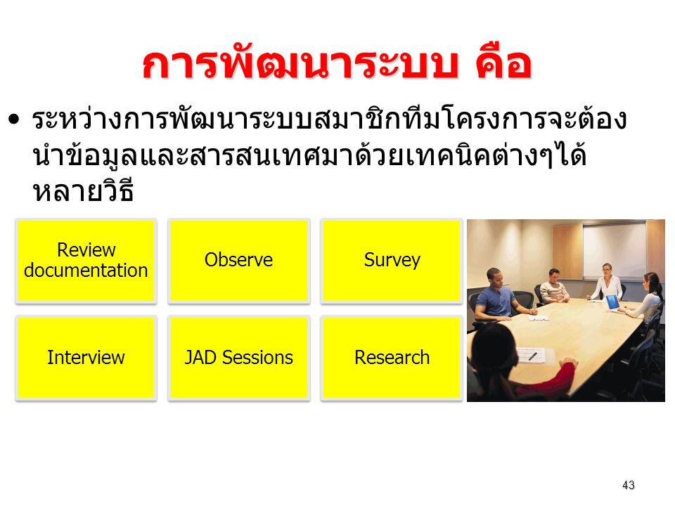 การพัฒนาระบบ คือ ระหว่างการพัฒนาระบบสมาชิกทีมโครงการจะต้อง นำข้อมูลและสารสนเทศมาด้วยเทคนิคต่างๆได้ หลายวิธี 43 Review documentation ObserveSurvey InterviewJAD SessionsResearch