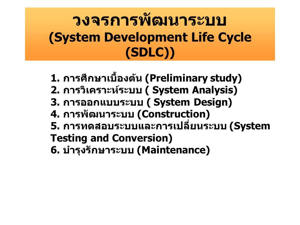 1. การศึกษาเบื้องต้น (Preliminary study) 2. การวิเคราะห์ระบบ ( System Analysis) 3. การออกแบบระบบ ( System Design) 4. การพัฒนาระบบ (Construction) 5. กา