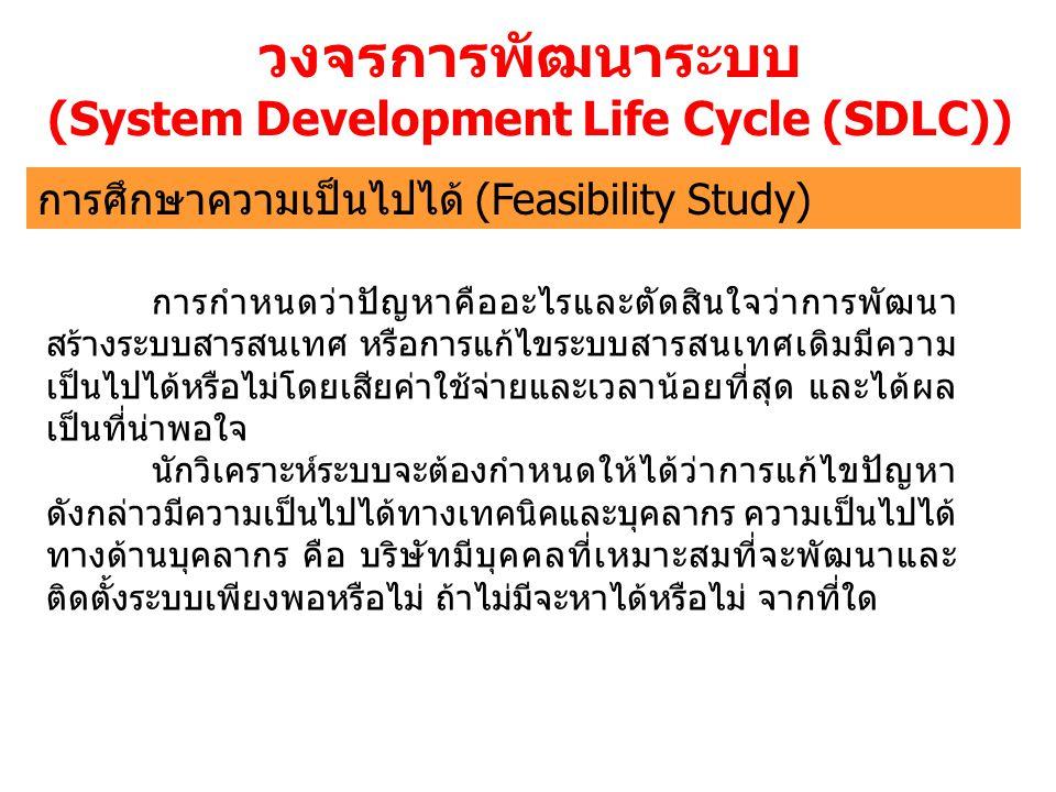 วงจรการพัฒนาระบบ (System Development Life Cycle (SDLC)) การศึกษาความเป็นไปได้ (Feasibility Study) การกำหนดว่าปัญหาคืออะไรและตัดสินใจว่าการพัฒนา สร้างระบบสารสนเทศ หรือการแก้ไขระบบสารสนเทศเดิมมีความ เป็นไปได้หรือไม่โดยเสียค่าใช้จ่ายและเวลาน้อยที่สุด และได้ผล เป็นที่น่าพอใจ นักวิเคราะห์ระบบจะต้องกำหนดให้ได้ว่าการแก้ไขปัญหา ดังกล่าวมีความเป็นไปได้ทางเทคนิคและบุคลากร ความเป็นไปได้ ทางด้านบุคลากร คือ บริษัทมีบุคคลที่เหมาะสมที่จะพัฒนาและ ติดตั้งระบบเพียงพอหรือไม่ ถ้าไม่มีจะหาได้หรือไม่ จากที่ใด