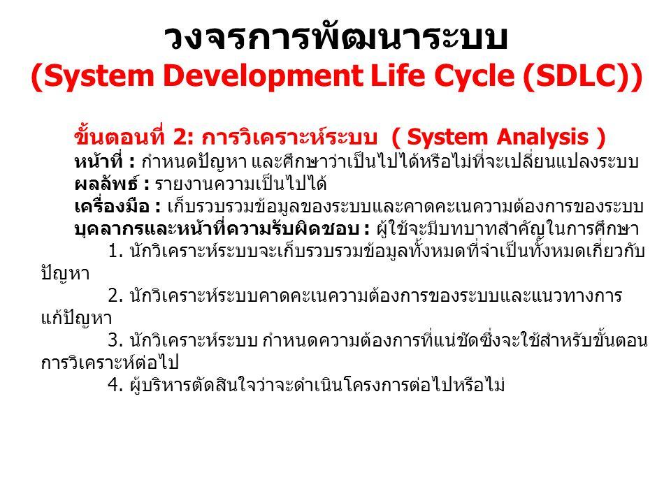 วงจรการพัฒนาระบบ (System Development Life Cycle (SDLC)) ขั้นตอนที่ 2: การวิเคราะห์ระบบ ( System Analysis ) หน้าที่ : กำหนดปัญหา และศึกษาว่าเป็นไปได้หร