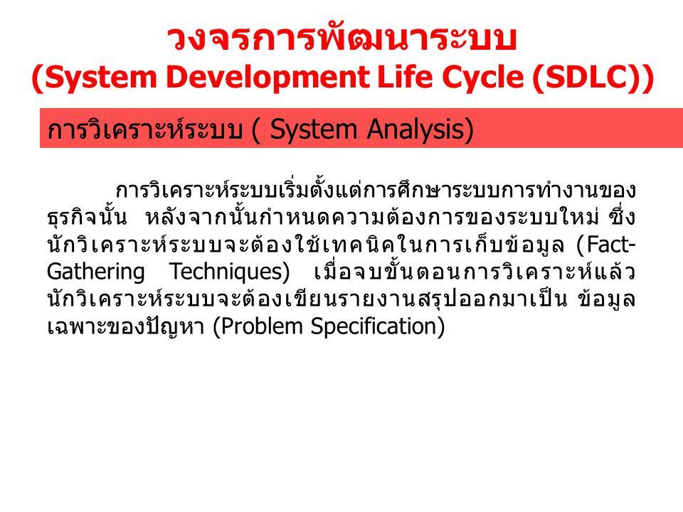 วงจรการพัฒนาระบบ (System Development Life Cycle (SDLC)) การวิเคราะห์ระบบ ( System Analysis) การวิเคราะห์ระบบเริ่มตั้งแต่การศึกษาระบบการทำงานของ ธุรกิจนั้น หลังจากนั้นกำหนดความต้องการของระบบใหม่ ซึ่ง นักวิเคราะห์ระบบจะต้องใช้เทคนิคในการเก็บข้อมูล (Fact- Gathering Techniques) เมื่อจบขั้นตอนการวิเคราะห์แล้ว นักวิเคราะห์ระบบจะต้องเขียนรายงานสรุปออกมาเป็น ข้อมูล เฉพาะของปัญหา (Problem Specification)