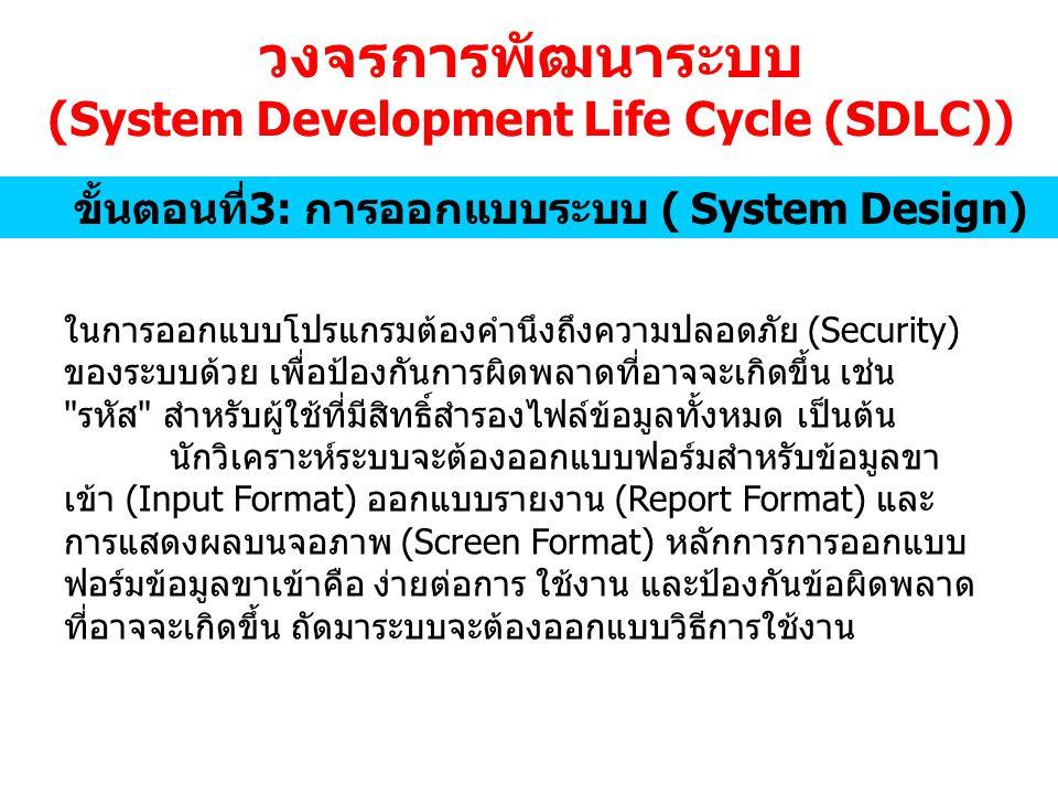 วงจรการพัฒนาระบบ (System Development Life Cycle (SDLC)) ขั้นตอนที่3: การออกแบบระบบ ( System Design) ในการออกแบบโปรแกรมต้องคำนึงถึงความปลอดภัย (Security) ของระบบด้วย เพื่อป้องกันการผิดพลาดที่อาจจะเกิดขึ้น เช่น รหัส สำหรับผู้ใช้ที่มีสิทธิ์สำรองไฟล์ข้อมูลทั้งหมด เป็นต้น นักวิเคราะห์ระบบจะต้องออกแบบฟอร์มสำหรับข้อมูลขา เข้า (Input Format) ออกแบบรายงาน (Report Format) และ การแสดงผลบนจอภาพ (Screen Format) หลักการการออกแบบ ฟอร์มข้อมูลขาเข้าคือ ง่ายต่อการ ใช้งาน และป้องกันข้อผิดพลาด ที่อาจจะเกิดขึ้น ถัดมาระบบจะต้องออกแบบวิธีการใช้งาน