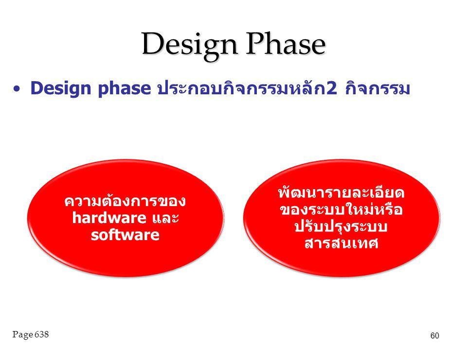 Design Phase Design phase ประกอบกิจกรรมหลัก2 กิจกรรม 60 Page 638 ความต้องการของ hardware และ software พัฒนารายละเอียด ของระบบใหม่หรือ ปรับปรุงระบบ สาร
