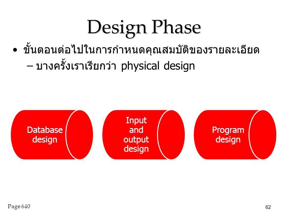 Design Phase ขั้นตอนต่อไปในการกำหนดคุณสมบัติของรายละเอียด –บางครั้งเราเรียกว่า physical design 62 Page 640 Database design Input and output design Program design