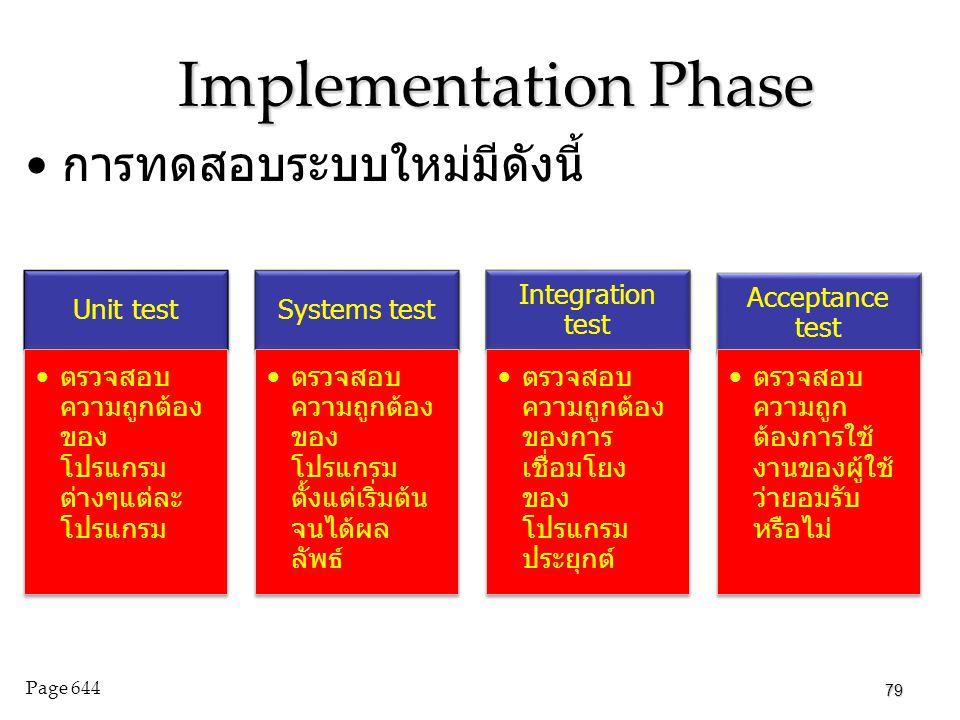 Implementation Phase การทดสอบระบบใหม่มีดังนี้ 79 Page 644 Unit test ตรวจสอบ ความถูกต้อง ของ โปรแกรม ต่างๆแต่ละ โปรแกรม Systems test ตรวจสอบ ความถูกต้อง ของ โปรแกรม ตั้งแต่เริ่มต้น จนได้ผล ลัพธ์ Integration test ตรวจสอบ ความถูกต้อง ของการ เชื่อมโยง ของ โปรแกรม ประยุกต์ Acceptance test ตรวจสอบ ความถูก ต้องการใช้ งานของผู้ใช้ ว่ายอมรับ หรือไม่