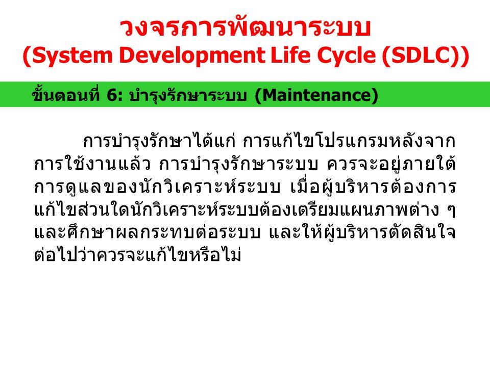 วงจรการพัฒนาระบบ (System Development Life Cycle (SDLC)) ขั้นตอนที่ 6: บำรุงรักษาระบบ (Maintenance) การบำรุงรักษาได้แก่ การแก้ไขโปรแกรมหลังจาก การใช้งา
