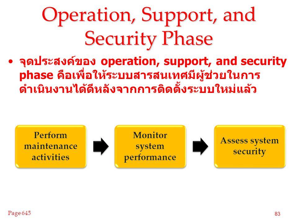 Operation, Support, and Security Phase จุดประสงค์ของ operation, support, and security phase คือเพื่อให้ระบบสารสนเทศมีผู้ช่วยในการ ดำเนินงานได้ดีหลังจากการติดตั้งระบบใหม่แล้ว 83 Page 645 Perform maintenance activities Monitor system performance Assess system security