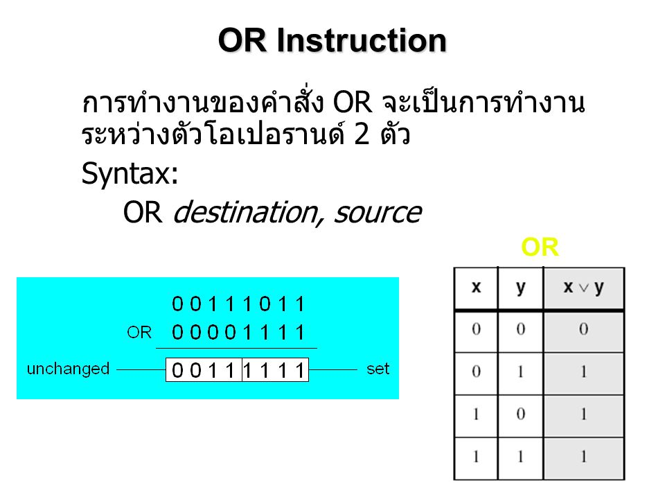 CMP Instruction (3 of 3) Example: destination > source mov al,5 cmp al,-2 ; Sign flag == Overflow flag The comparisons shown here are performed with signed integers.