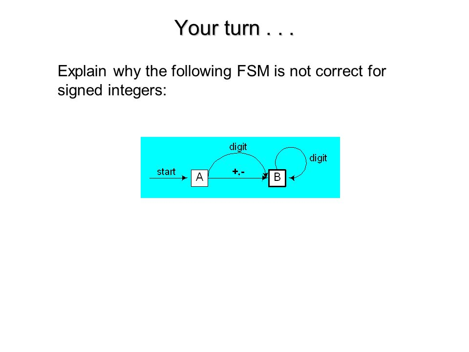 Your turn... Explain why the following FSM is not correct for signed integers:
