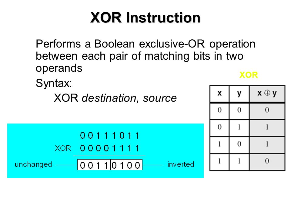 Conditional Loop Instructions LOOPZ and LOOPE LOOPNZ and LOOPNE Syntax is: LOOPZ DESTINATION