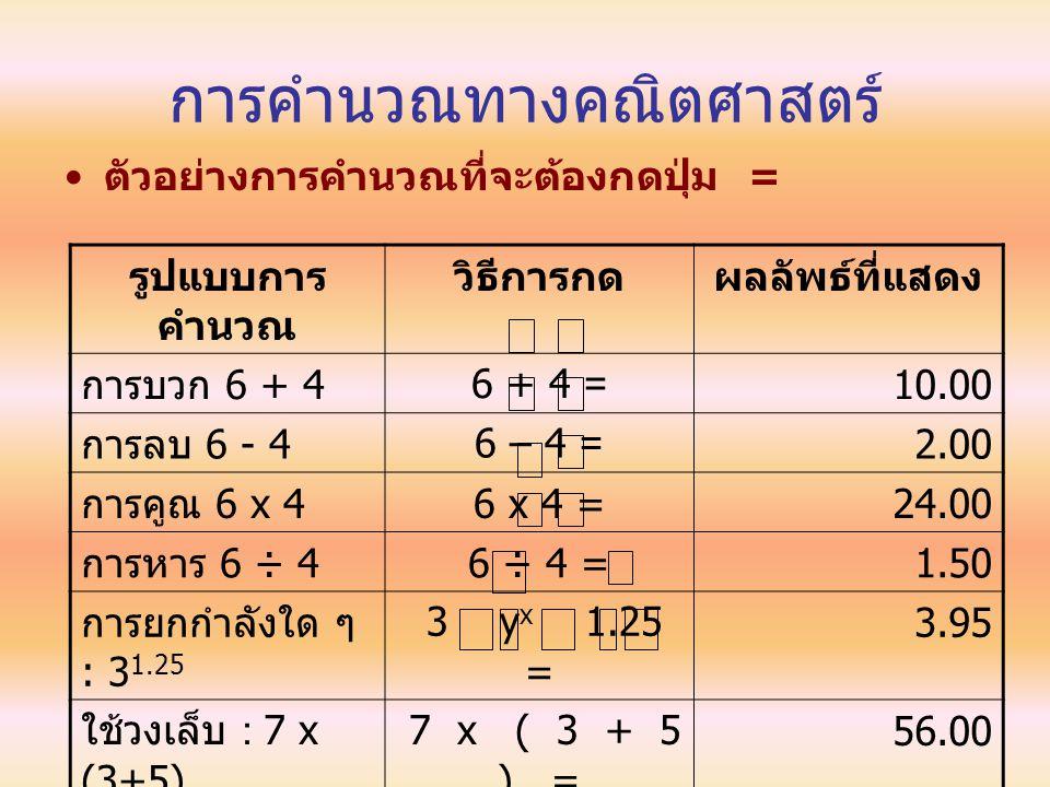 การคำนวณทางคณิตศาสตร์ ตัวอย่างการคำนวณที่จะต้องกดปุ่ม = รูปแบบการ คำนวณ วิธีการกดผลลัพธ์ที่แสดง การบวก 6 + 4 6 + 4 =10.00 การลบ 6 - 4 6 – 4 =2.00 การค
