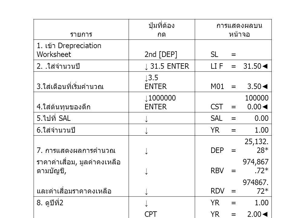 รายการ ปุ่มที่ต้อง กด การแสดงผลบน หน้าจอ 1.เข้า Drepreciation Worksheet 2nd [DEP] SL= 2..
