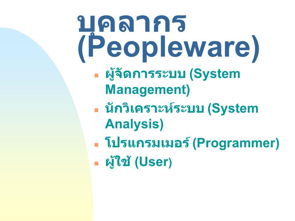 ซอฟต์แวร์ (Software) ซอฟต์แวร์ระบบ (System Software)  โปรแกรมระบบปฏิบัติการ (Operating System)  โปรแกรมแปลคำสั่งภาษา (Language Translator Program) 