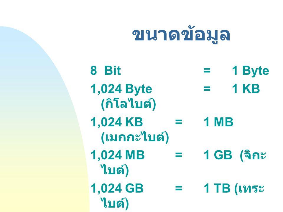 ข้อมูล (Data) บิต (Bit) หรือ Binary Digit ไบต์ (Byte) หรืออักขระ (Character) เขตข้อมูล (Field) ระเบียน (Record) แฟ้มข้อมูล (File) ฐานข้อมูล (Database)
