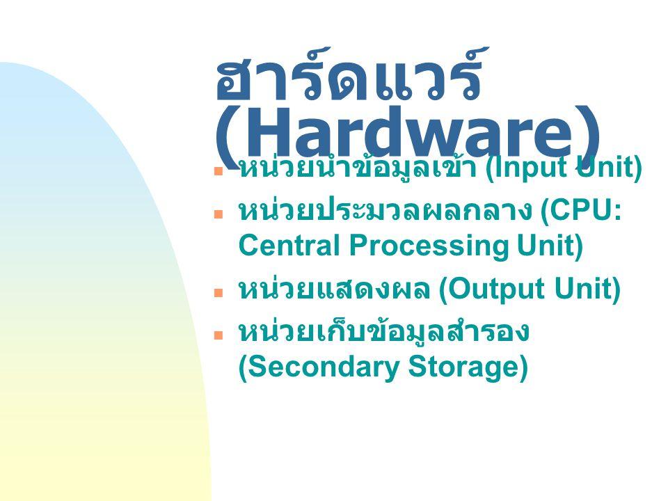 1.5 องค์ประกอบของระบบ คอมพิวเตอร์ ฮาร์ดแวร์ (Hardware) ซอฟต์แวร์ (Software) บุคลากร (Peopleware) ข้อมูล (Data)