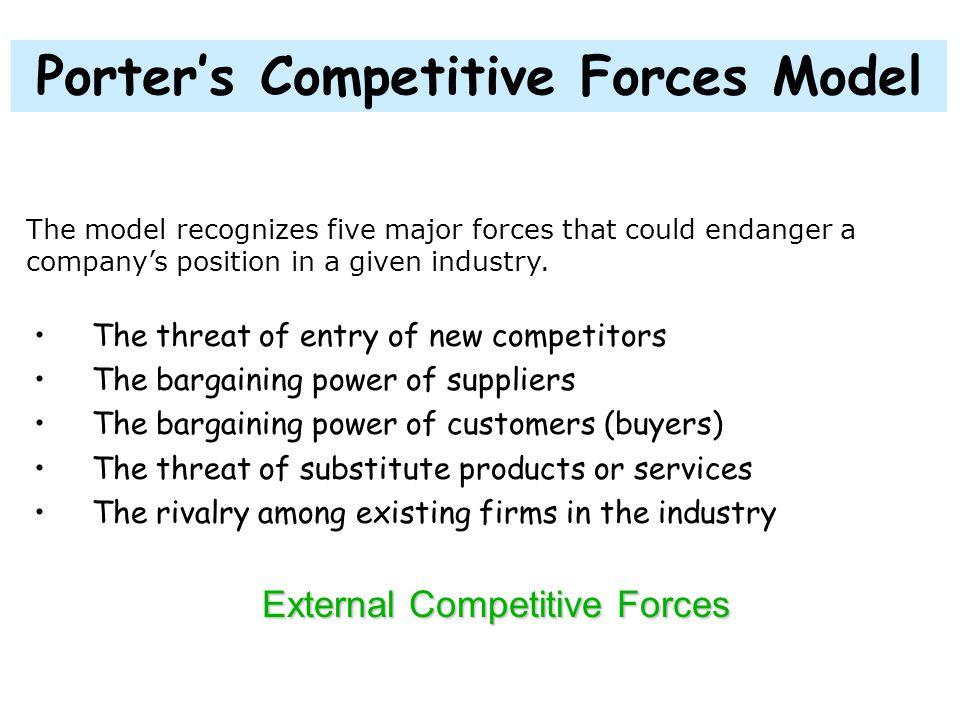 Competitive Intelligence สารสนเทศจะเป็นตัวขับเคลื่อนให้เกิดประสิทธิภาพทางธุรกิจ –โดยการเพิ่มความรู้ด้านการตลาด –บริหารจัดการความรู้ –เพิ่มคุณภาพของการวางแผนกลยุทธ์ ความสำคัญอีกประการหนึ่งของการพัฒนาข้อได้เปรียบในการแข่งขัน คือความต้องการสารสนเทศที่ดีและกิจกรรมของคู่แข่งขัน.