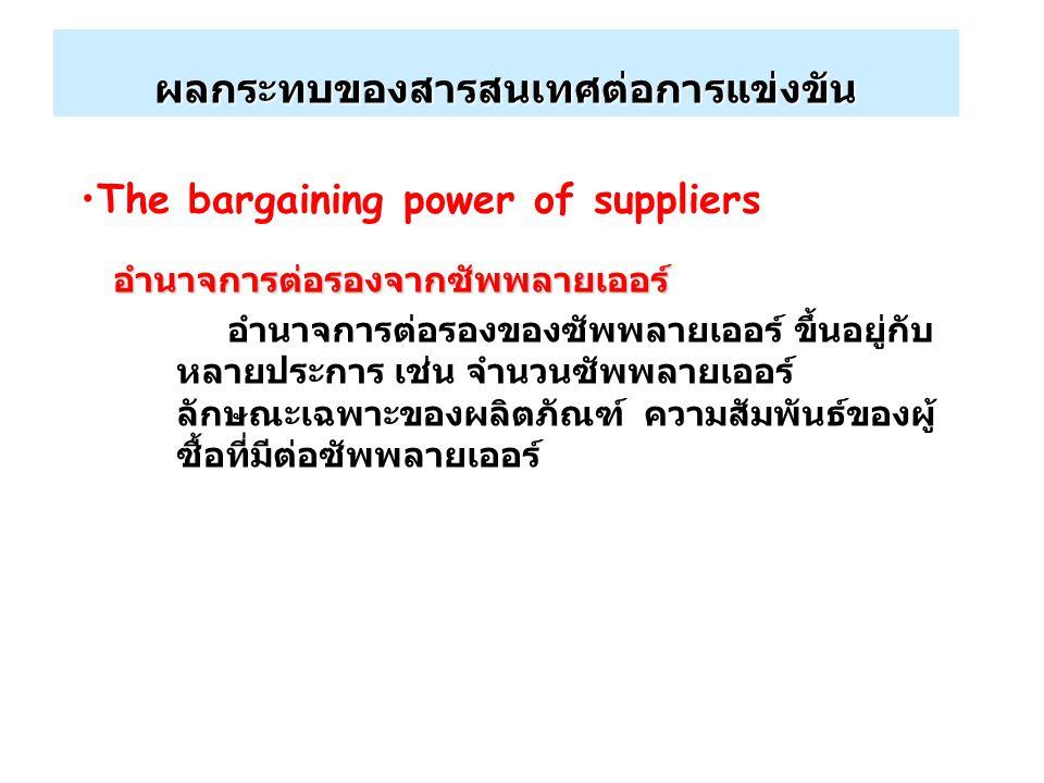 ผลกระทบของสารสนเทศต่อการแข่งขัน อำนาจการต่อรองจากผู้ซื้อ ลูกค้าจะมีอำนาจการต่อรองในการซื้อสินค้ามากขึ้น เนื่องจาก ปริมาณสินค้าชนิดเดียวกันในตลาดมีมาก คุณภาพเท่า ๆ กัน และสามารถหาซื้อได้ทั่วไป The bargaining power of customers (buyers)