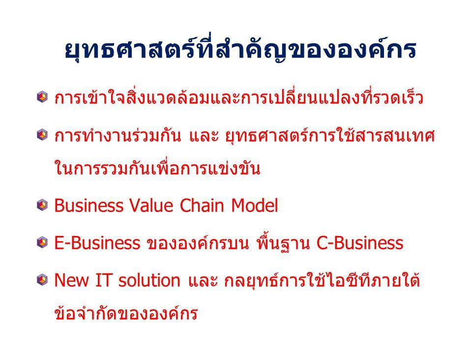 มองแนวโน้มของ New economy โลกใหม่ของการดำเนินการใน e-Business แรงกดดันที่สำคัญต่อการเปลี่ยนแปลงองค์กรและการ พัฒนาระบบสารสนเทศเพื่อการบริหารในองค์กร การวางแผนโดยใช้ IT/IS SCM CRM และ e-Business ความสำคัญของธุรกิจในยุค e-Age ประเด็นสำคัญที่ศึกษา(ต่อ)