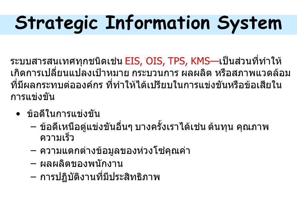 1. ความหมายของระบบ สารสนเทศเชิงกลยุทธ์ ระบบสารสนเทศเชิงกลยุทธ์ (Strategic Information System – SIS) คือ –ระบบสารสนเทศเชิงกลยุทธ์ (SIS) คือ ระบบคอมพิวเ