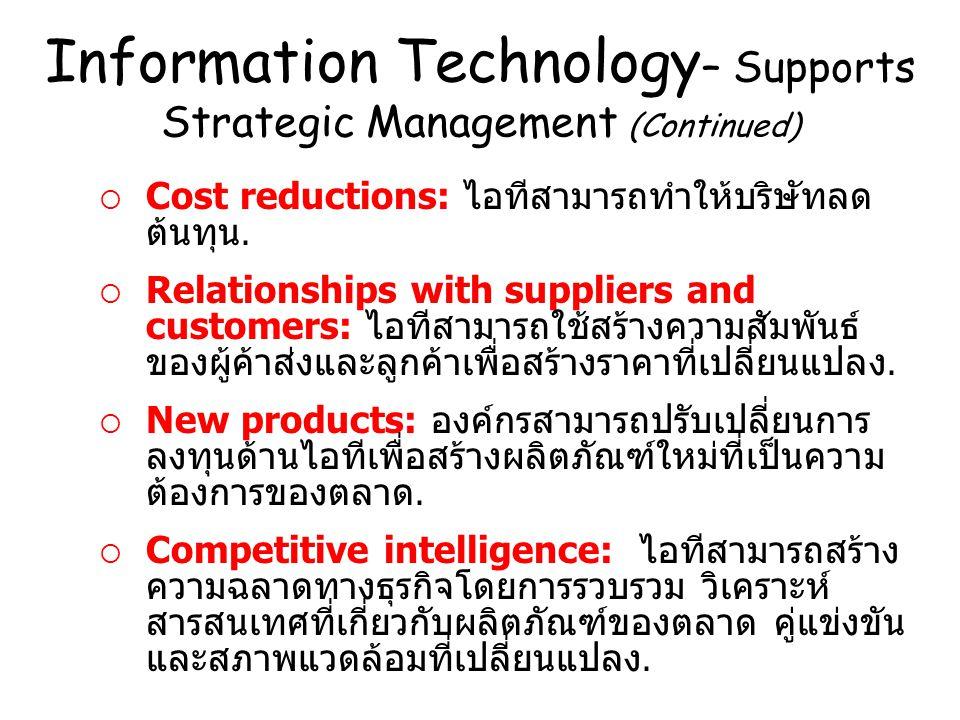 Information Technology – Supports Strategic Management  Innovative applications: ประยุกต์การใช้ นวัตกรรมเพื่อสนับสนุนกลยุทธ์โดยตรง เพื่อให้เป็น ข้อได้เปรียบขององค์กร.