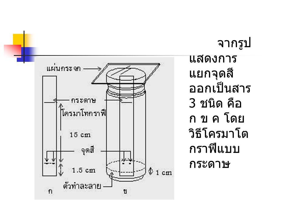จากรูป แสดงการ แยกจุดสี ออกเป็นสาร 3 ชนิด คือ ก ข ค โดย วิธีโครมาโต กราฟีแบบ กระดาษ