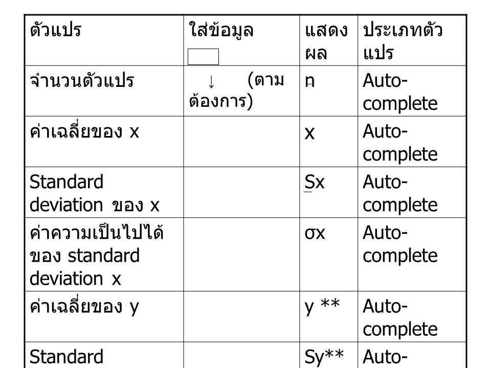 ตัวแปรใส่ข้อมูลแสดง ผล ประเภทตัว แปร จำนวนตัวแปร ↓ ( ตาม ต้องการ ) nAuto- complete ค่าเฉลี่ยของ x x Auto- complete Standard deviation ของ x SxAuto- co