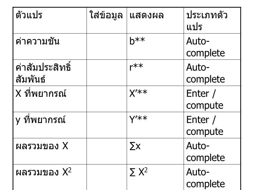ตัวแปรใส่ข้อมูลแสดงผลประเภทตัว แปร ค่าความชัน b**Auto- complete ค่าสัมประสิทธิ์ สัมพันธ์ r**Auto- complete X ที่พยากรณ์ X'**Enter / compute y ที่พยากร