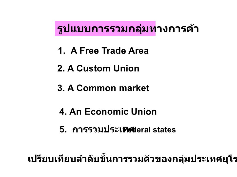 รูปแบบการรวมกลุ่มทางการค้า 1. A Free Trade Area 2. A Custom Union 3. A Common market 4. An Economic Union 5. การรวมประเทศ เปรียบเทียบลำดับขั้นการรวมตั