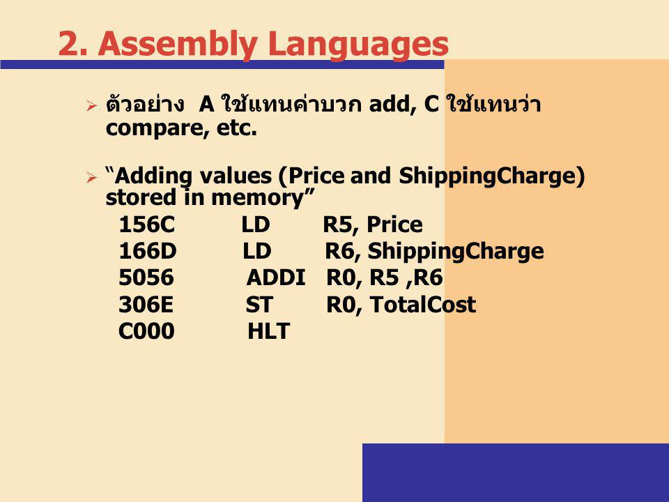 "2. Assembly Languages  ตัวอย่าง A ใช้แทนค่าบวก add, C ใช้แทนว่า compare, etc.  ""Adding values (Price and ShippingCharge) stored in memory"" 156C LD R"