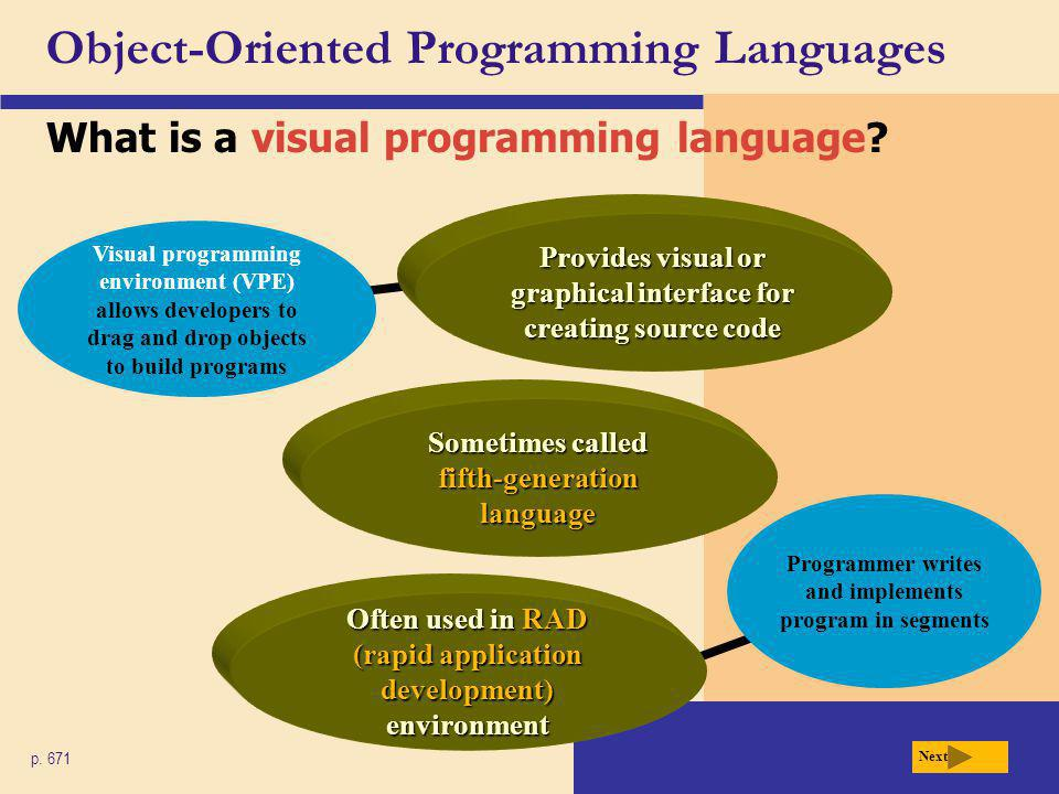 Object-Oriented Programming Languages What is a visual programming language.