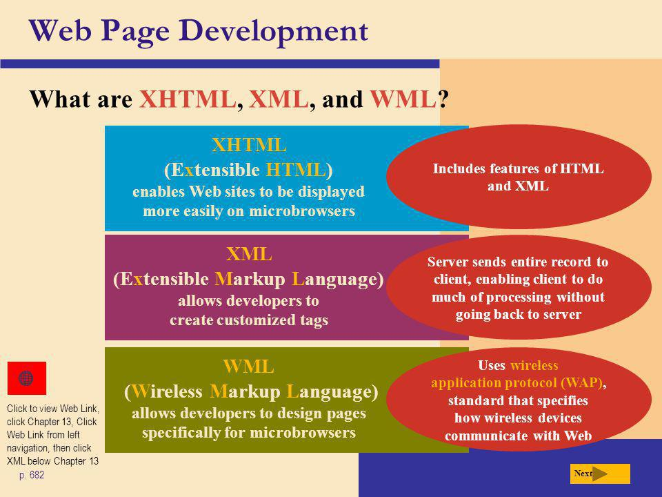 Web Page Development What are XHTML, XML, and WML.