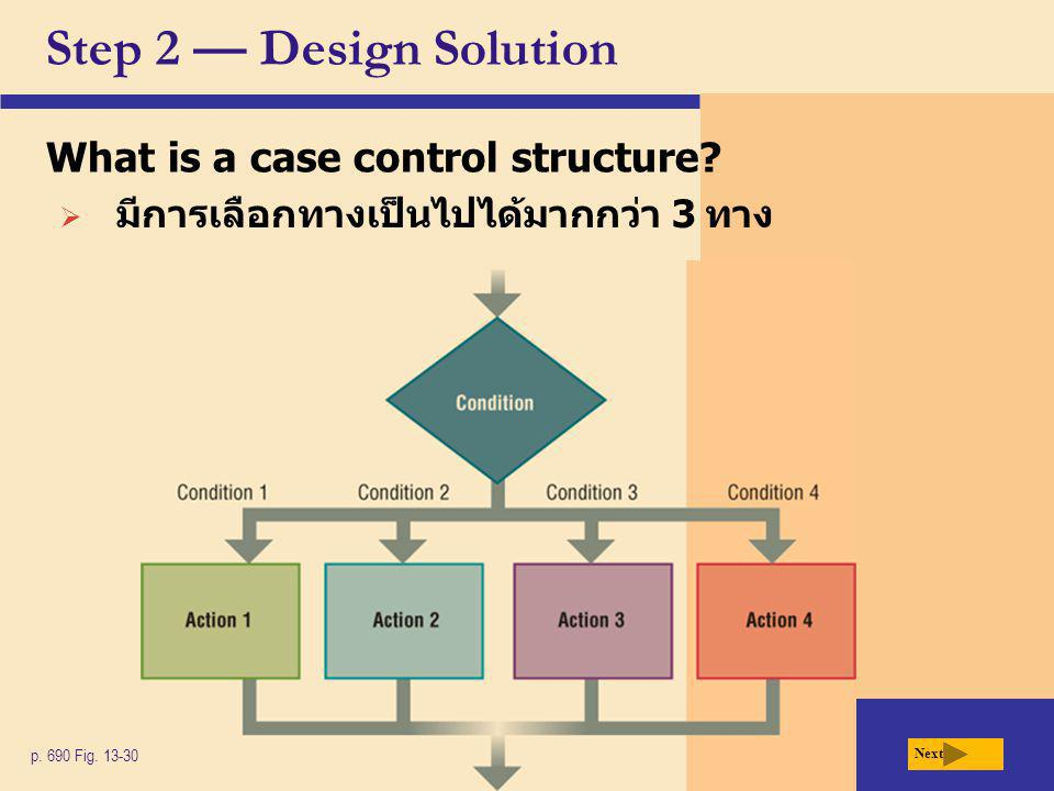 Step 2 — Design Solution What is a case control structure.