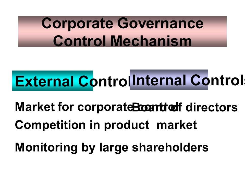 Corporate Governance Control Mechanism External Controls Internal Controls Market for corporate control Competition in product market Monitoring by la