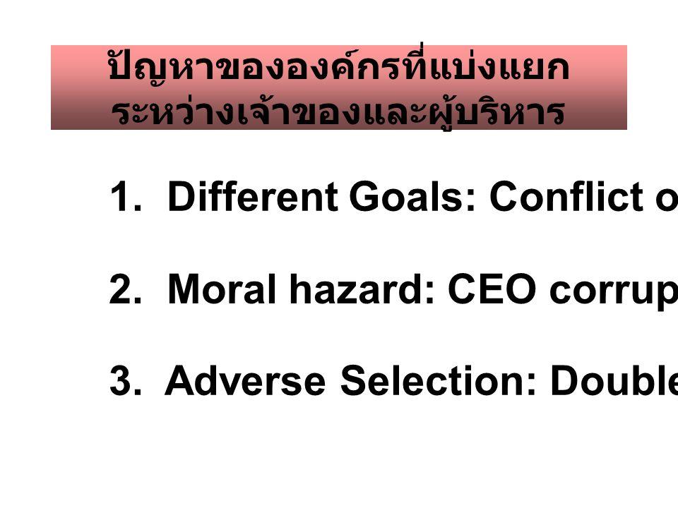 ปัญหาขององค์กรที่แบ่งแยก ระหว่างเจ้าของและผู้บริหาร 1.